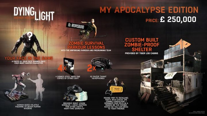 https://gameranx.com/wp-content/uploads/2018/12/2814992-dyinglight-720x405.jpg