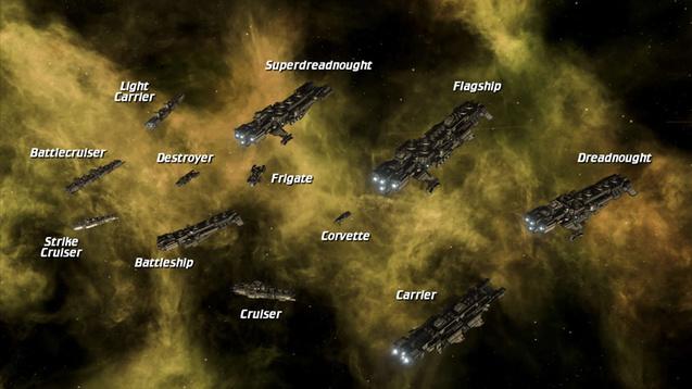 stellaris more ship classes