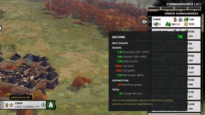 Уровень коррупции можно проверить в списке доступных коммандос. - Коррупция в Total War Three Kingdoms - Руководство по игре и прохождение игры