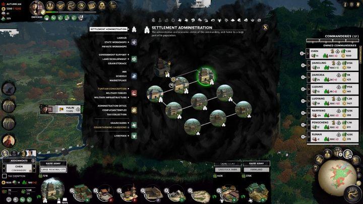 Każdy budynek da się wielokrotnie ulepszać. - Rozwój komanderii (dzielnic) w Total War Three Kingdoms - Total War Three Kingdoms - poradnik do gry