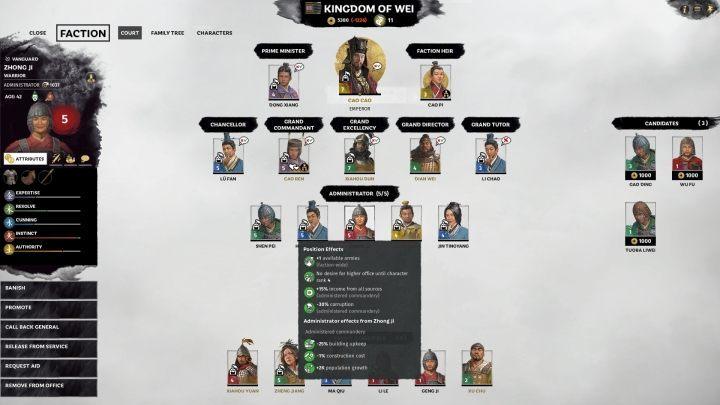 В зависимости от класса генерала должность администратора предложит другие преимущества для командной строки. - Администратор постов в Total War Three Kingdoms - Руководство по игре и прохождение