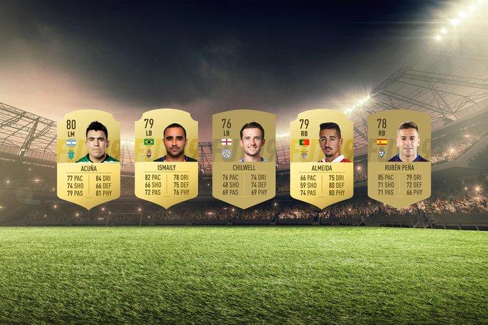 Image of the best bargain full-backs on FIFA 19.