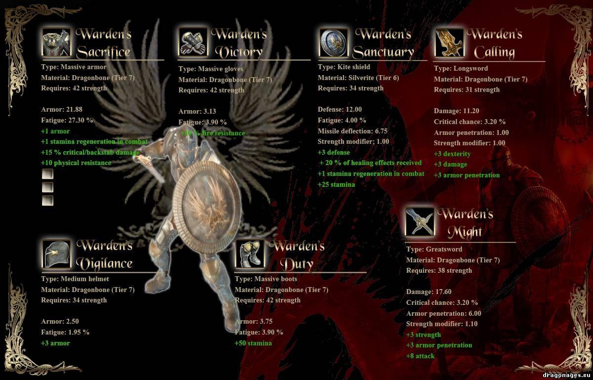Картинки по запросу что Dragon Age Inquisition коды