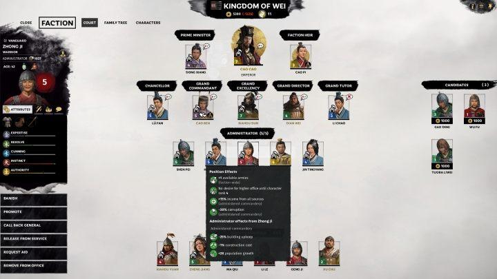 Выбор правильной формы для данной позиции является ключевым вопросом.  - Усадьба в Total War Three Kingdoms - Руководство по игре и прохождение игры