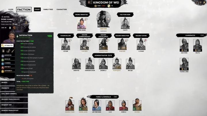 Экран, показывающий удовлетворенность персонажей снаружи.  - Усадьба в Total War Three Kingdoms - Руководство по игре и прохождение игры
