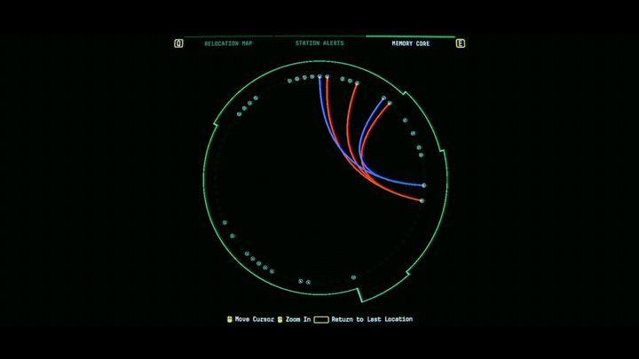 Объедините эти файлы в ядро памяти SAMs - IV.  Центр    Прохождение Наблюдения - Прохождение - Руководство по Наблюдению