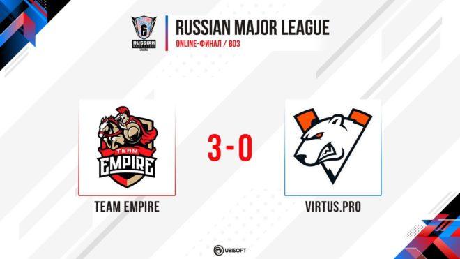 Team Empire победила в пятом сезоне Russian Major League