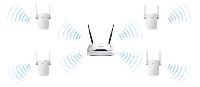 Многополосное Wi-Fi подключение