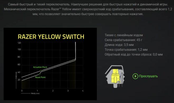 Razer Yellow