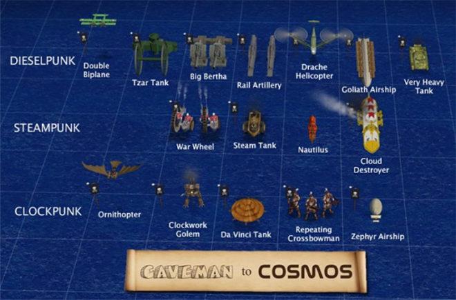 Caveman2Cosmos