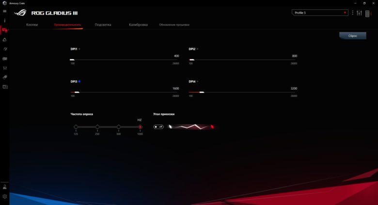Обзор игровой мыши Asus ROG Gladius 3 – Изящный минимализм