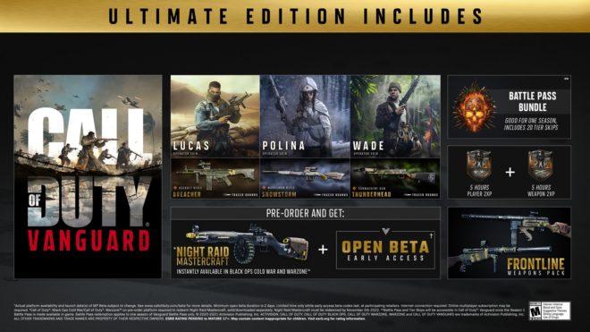 Call Of Duty: Vanguard – все, что известно об игре