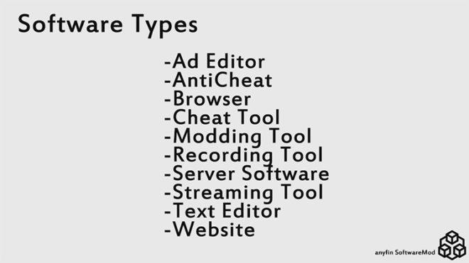 anyfin Software Mod