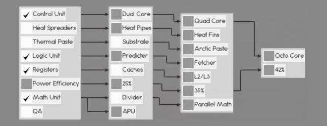 Hardware Mod